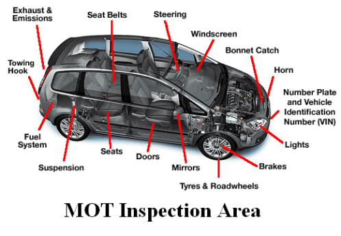 MOT Inspection Area